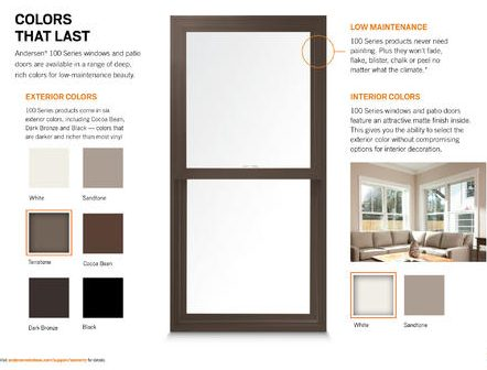 100 series window cut sheet